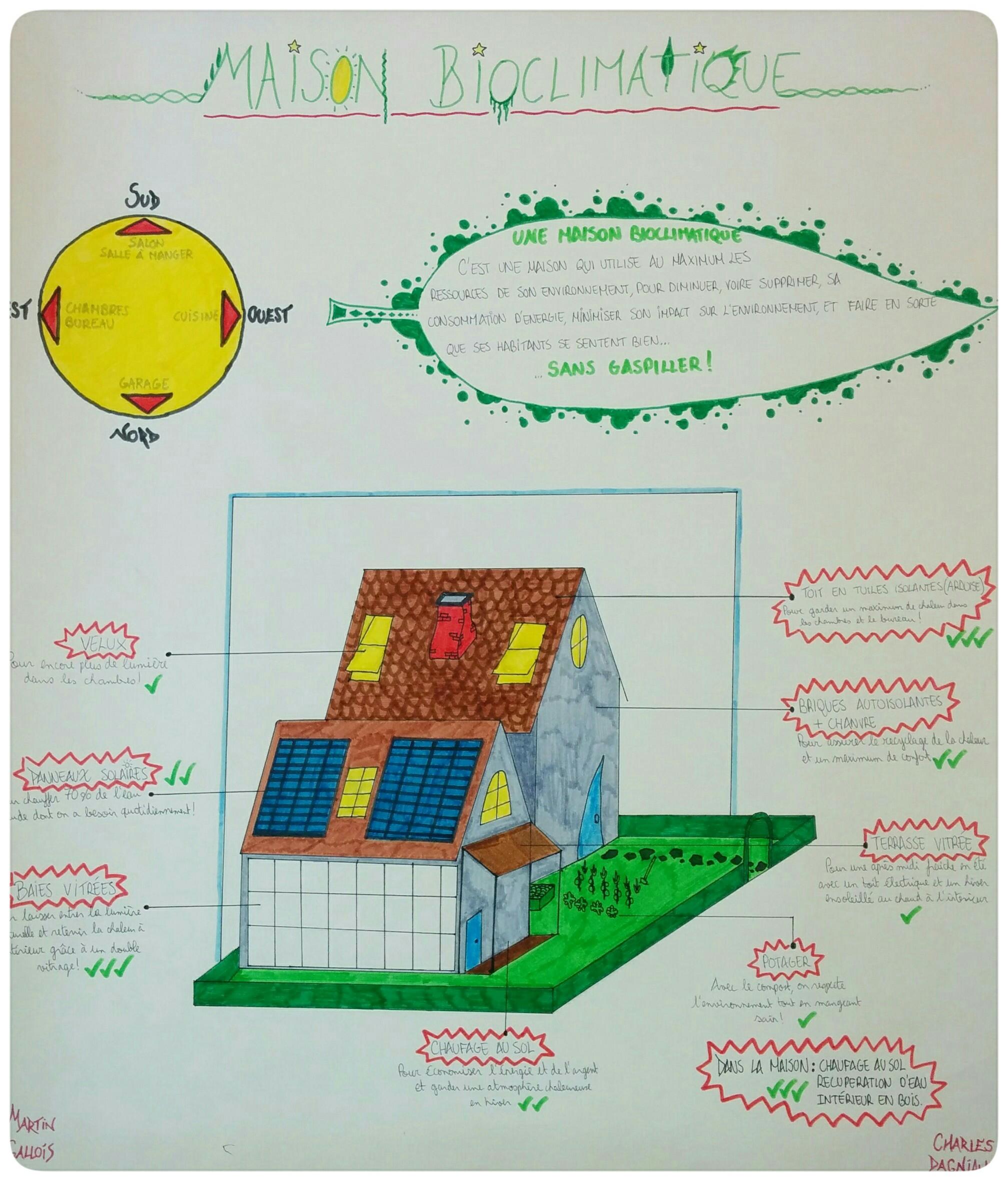 maison bioclimatique d finition images